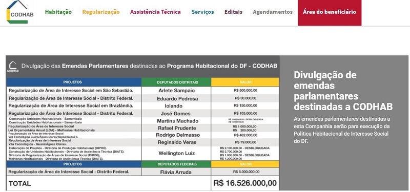 Inscrição CODHAB 2022