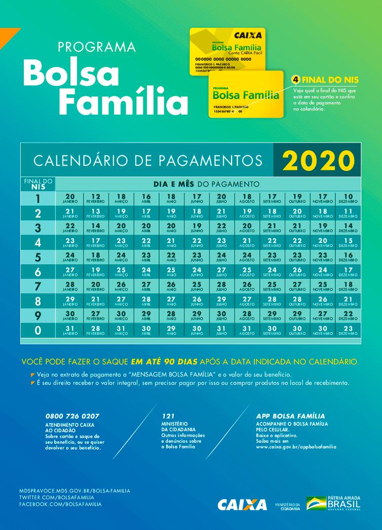 Novo Calendário do Bolsa Família 2022